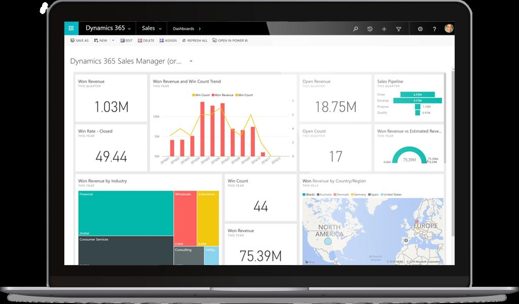 4net.ch – Microsoft Dynamics 365 von 4net