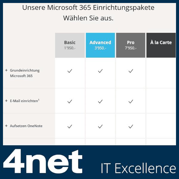 Individuelle Microsoft 365 Einrichtungspakete von 4net