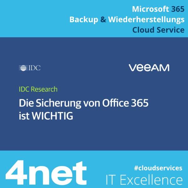 Microsoft 365 Backup Strategie by 4net